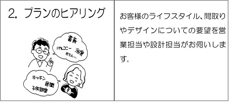 スケジュール ②