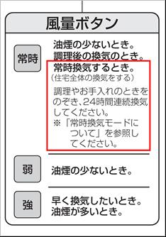 レンジフード取扱説明書(風量ボタン)