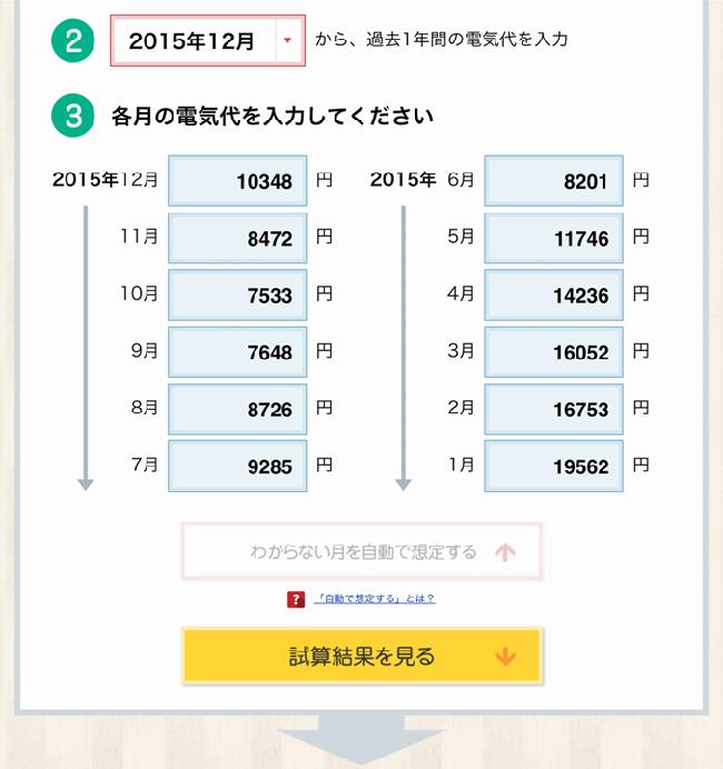 eo電気 電気代シュミレーション③