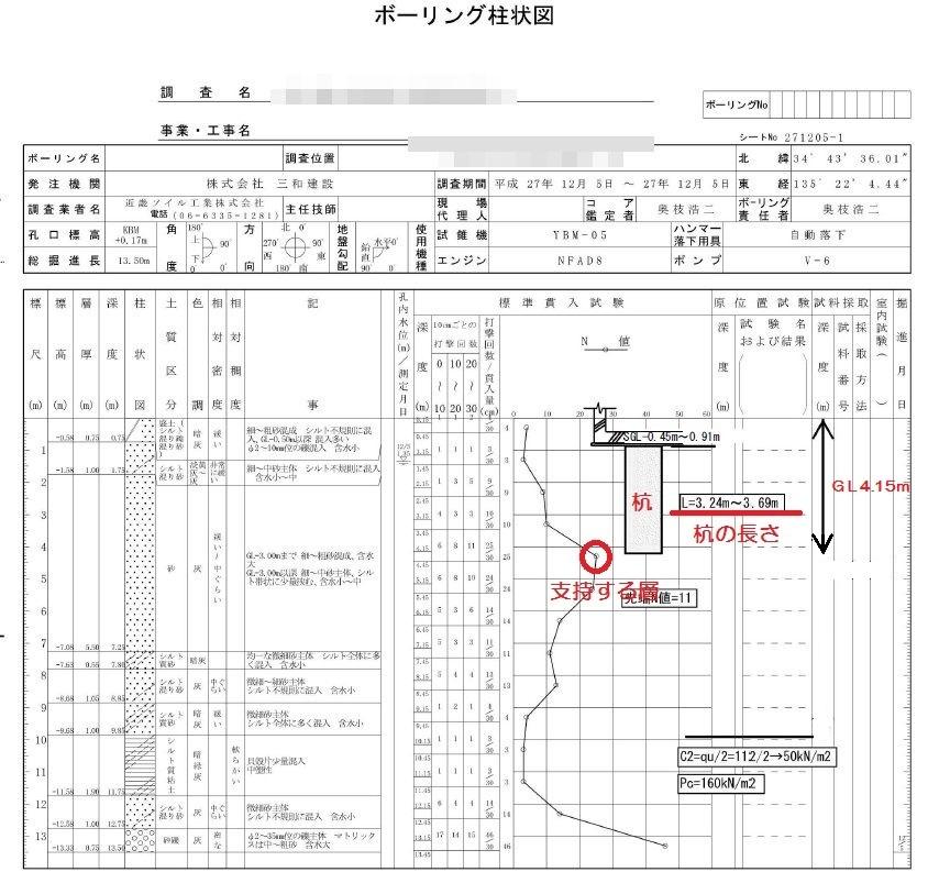 地盤調査結果(ボーリング柱状図)
