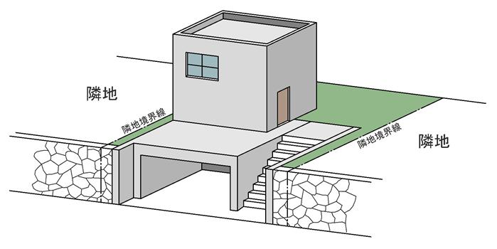 掘り込みガレージと上物(建物)を一体化するケース