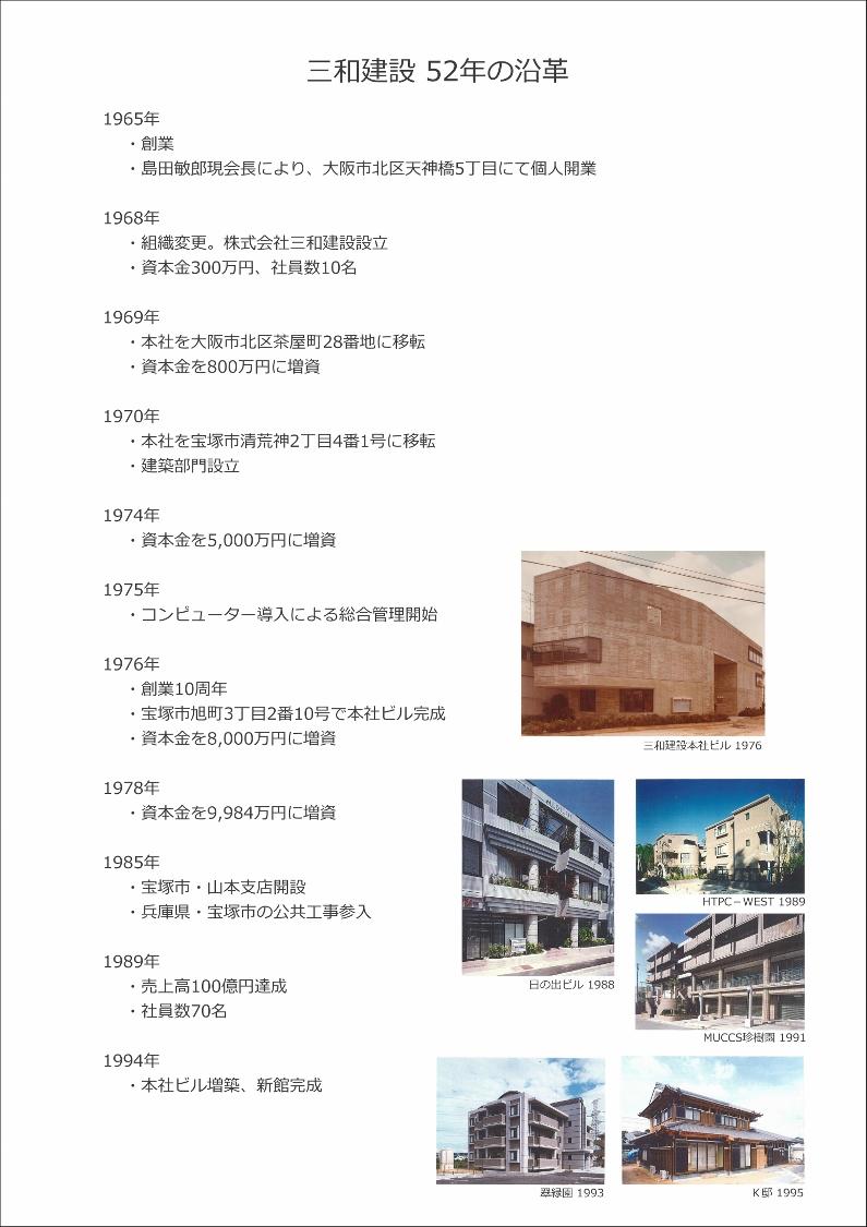 「三和建設の沿革-2016」①