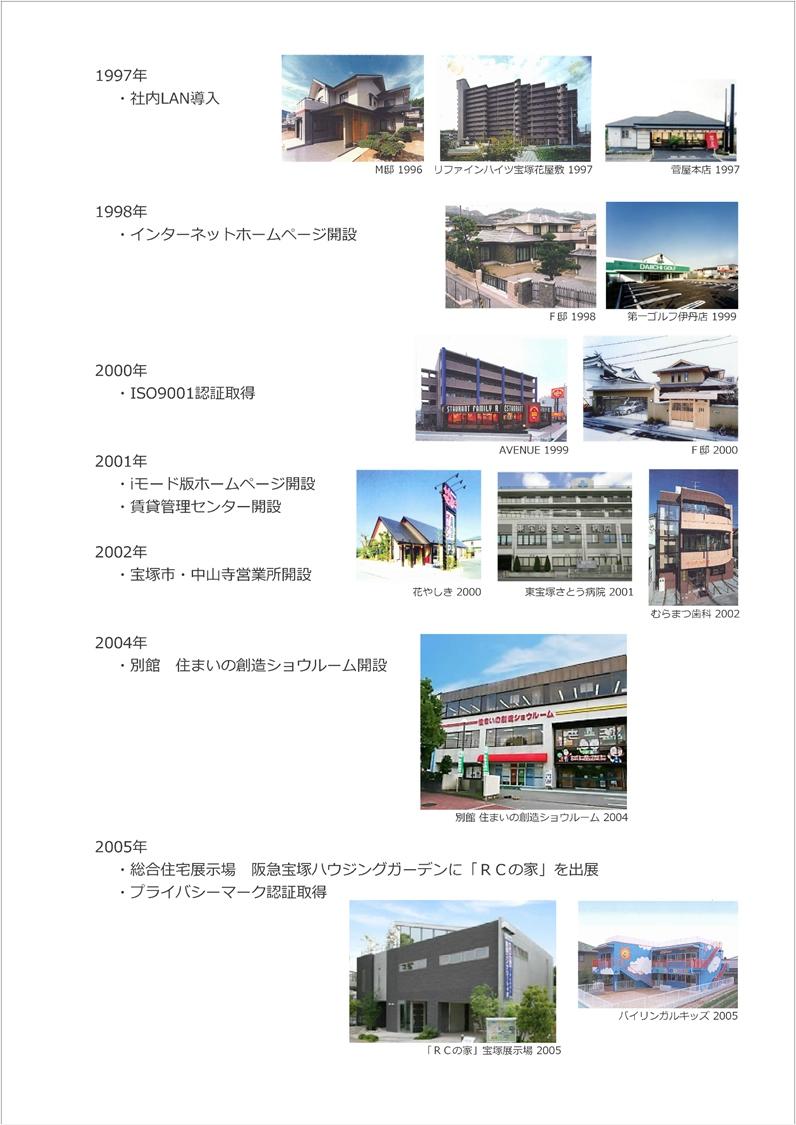 「三和建設の沿革-2016」②