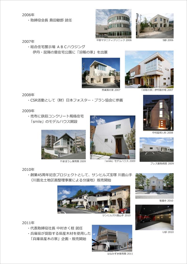 「三和建設の沿革-2016」③