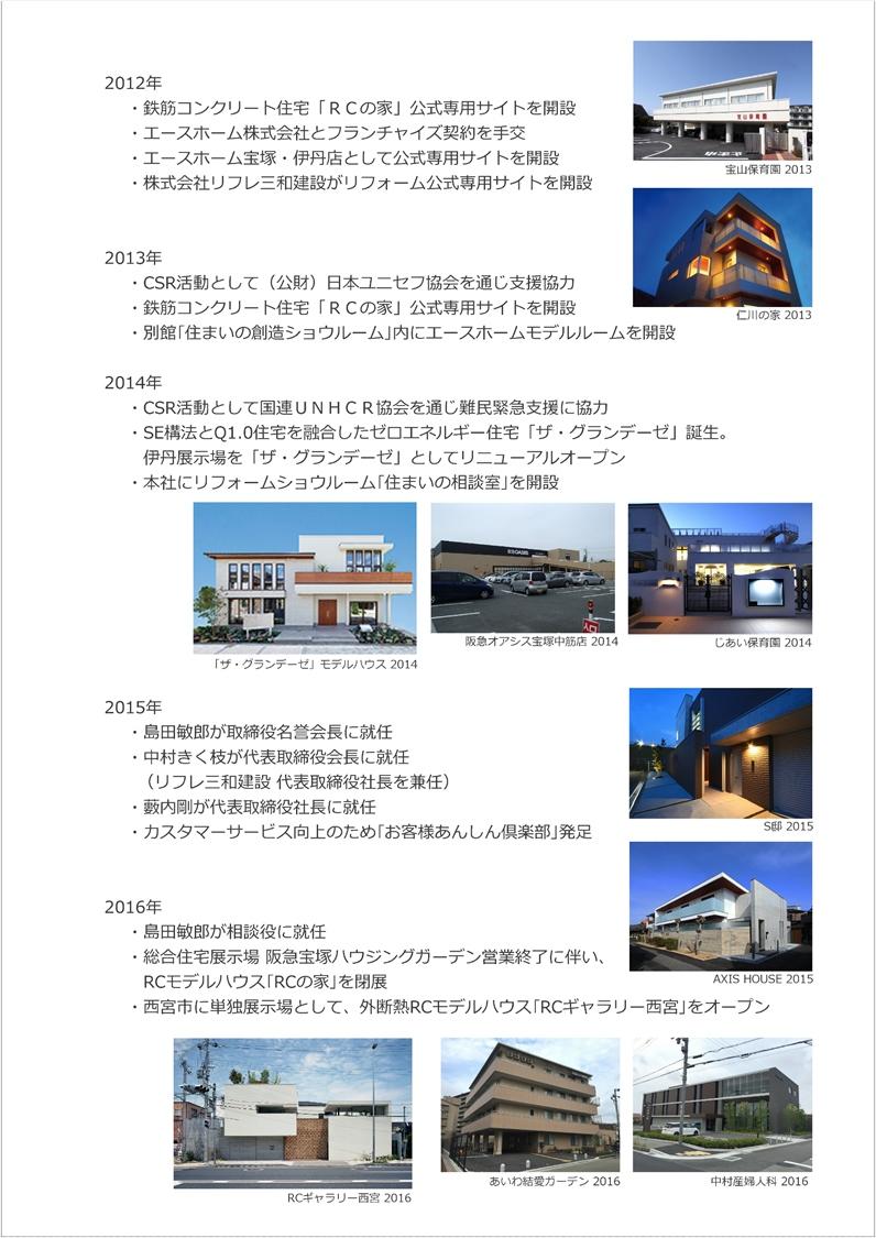 「三和建設の沿革-2016」④