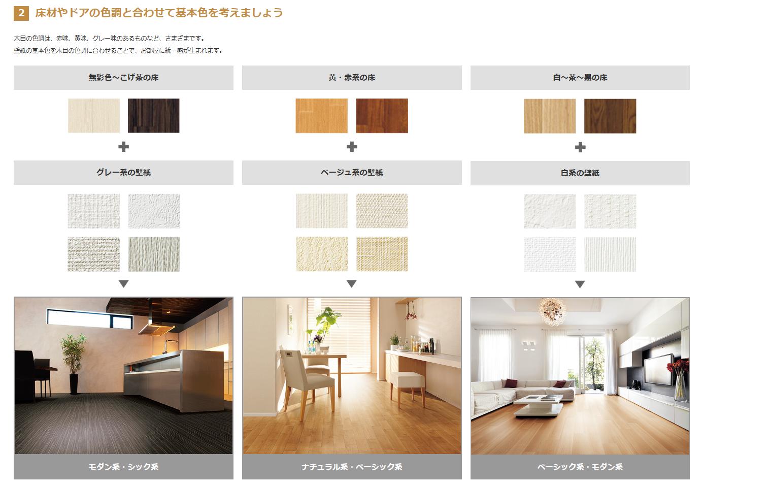 サンゲツHP『②床材やドアの色調と合わせて基本色を考えましょう』