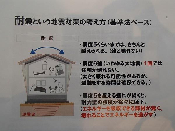 耐震という地震対策の考え方(基準法ベース)