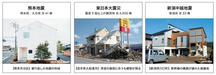 その優れた耐震性は近年の大地震でも実証済みです