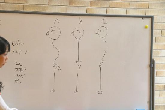 下の三つの姿勢のうち、本当に正しい姿勢はどれでしょうか?