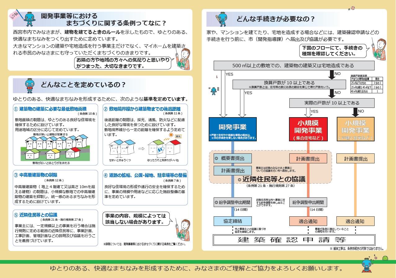 西宮市の「開発事業等におけるまちづくりに関する条例」におけるフロー図