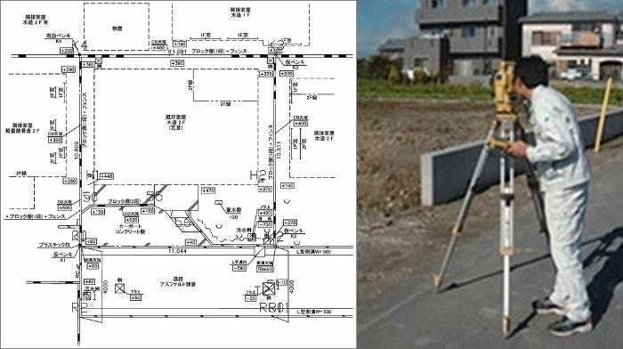 建て替えを応援!専門業者による敷地調査が無料
