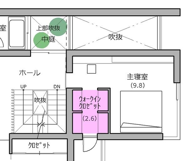 西宮モデル2F