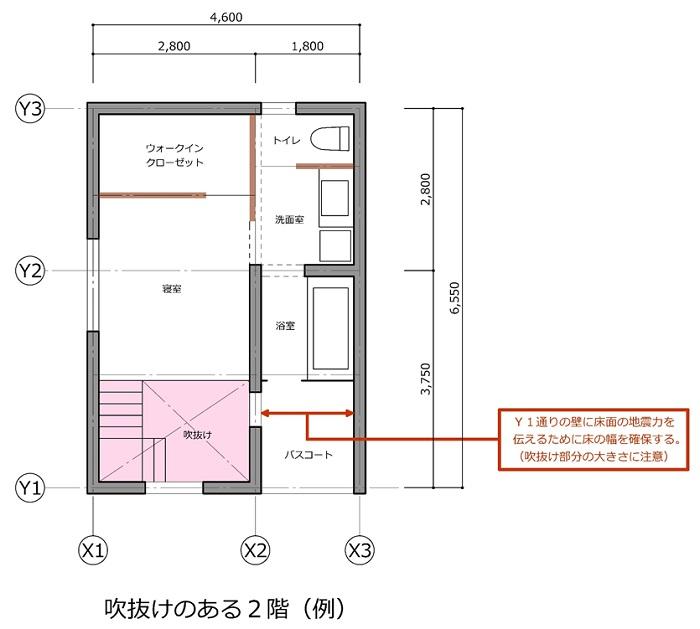 1階リビングの上部に吹き抜けのある2階の平面図
