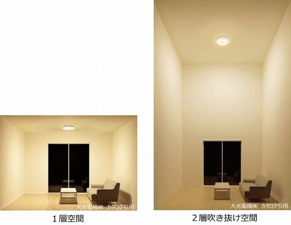 天井付けのシーリングライトの場合で比較