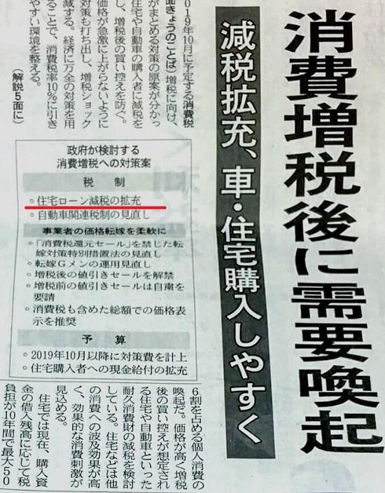 住宅ローン減税拡充【日本経済新聞より引用】
