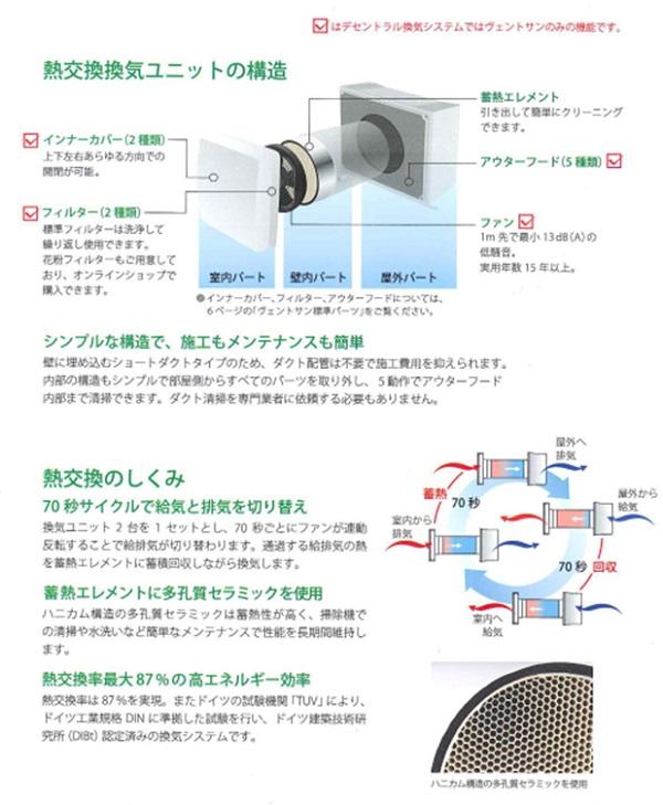 デセントラル熱交換換気システム「VENTOsanヴェントサン」②